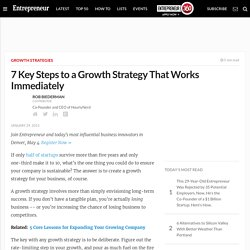 7 Key Steps to a Growth Strategy That Works Immediately