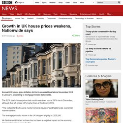 Growth in UK house prices weakens, Nationwide says