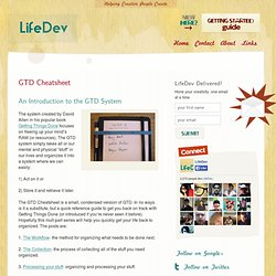 GTD Cheatsheet – An Intro on the GTD system