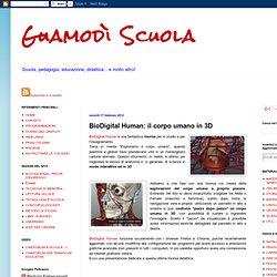 BioDigital Human: il corpo umano in 3D