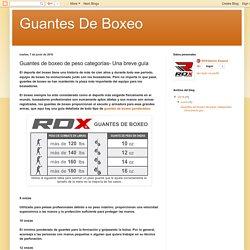 Guantes De Boxeo: Guantes de boxeo de peso categorías- Una breve guía
