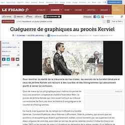 Sociétés : Guéguerre de graphiques au procès Kerviel
