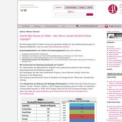 Guerilla Open Access via Twitter – oder: Warum und wie wird die Fernleihe umgangen? Universitätsbibliothek der HSU : Blog HSU-BlogHSU-Blog