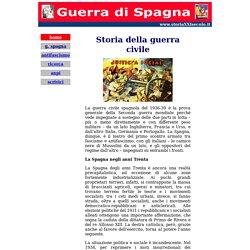 Guerra di Spagna, breve storia