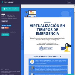 guía de virtualización