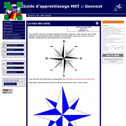 [Guide d'apprentissage MST Geonext] La rose des vents