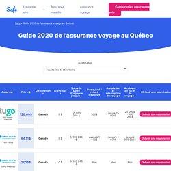 Guide 2020 de l'assurance voyage au Québec (Mise à jour 2020)