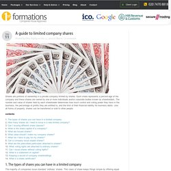 A guide to limited company shares