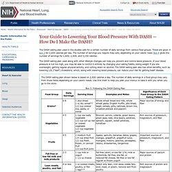 SU GUÍA bajar su presión arterial con DASH - ¿Cómo puedo hacer el DASH?