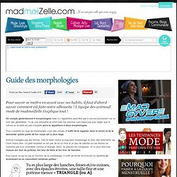 Guide des morphologies