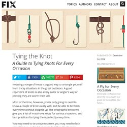 Guide to Tying Knots