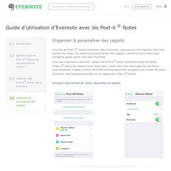 Guide d'utilisation d'Evernote avec les Post-it Notes