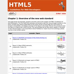 HTML5 ≻ Guidelines for Web Developers, Chapter 1: Overview of the new web standard