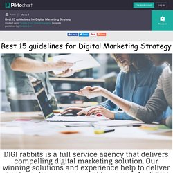Best 15 guidelines for Digital Marketing Strategy