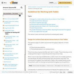 Guidelines for Working with Tables - Amazon DynamoDB