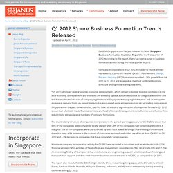 Q1 2012 S'pore Business Formation Trends Released