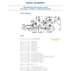 Guitar Amplifier - RED - Page52