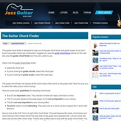 Guitar Chord Finder | Guitar Scales