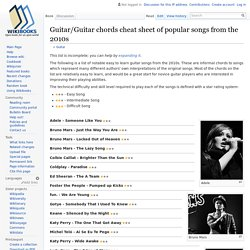 Guitar/Guitar chords cheat sheet of popular songs from the 2010s