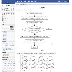 H.264 学习笔记(四) - will.v