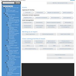H2020 Online Manual homepage - H2020 Online Manual
