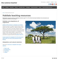 Habitats teaching resources