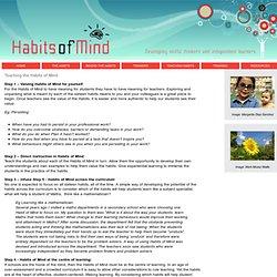Habits Of Mind
