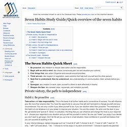 Seven Habits Study Guide/Quick overview of the seven habits - Wi