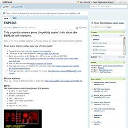 hackerspace / ESP8266