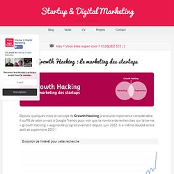 Growth Hacking : Le marketing des startups