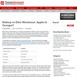 Hadoop vs Data Warehouse: Apples & Oranges?