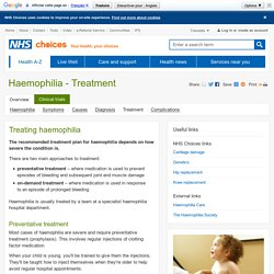Haemophilia - Treatment