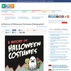 A History of Halloween Costumes [Infographic]