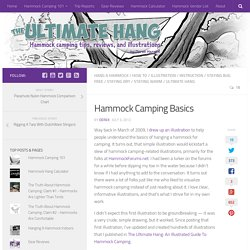 Hammock Camping Basics - The Ultimate Hang