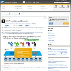 SAP HANA Live: Webcast Summary