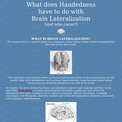 Handedness and Brain Lateralization