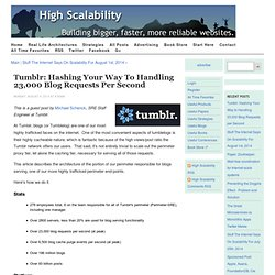 Tumblr: Hashing Your Way to Handling 23,000 Blog Requests per Second