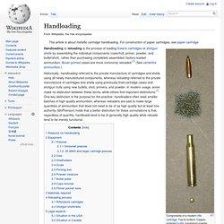 Handloading