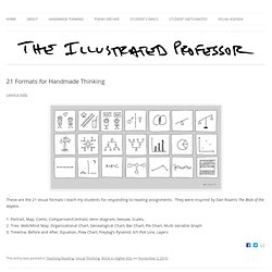 21 Formats for Handmade Thinking « The Illustrated Professor