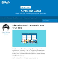 All Hands On Deck: How Trello Runs Town Halls