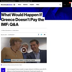 What Would Happen If Greece Doesn't Pay the IMF: Q&A