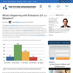 What's Happening with Enterprise 2.0 Adoption?