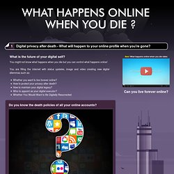 What Happens Online When You Die? - Infographic - Life Insurance Finder