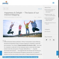Happiness & Delight - The basis of our Interest-Mapping Model