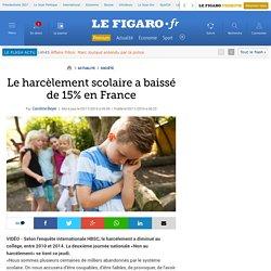 Le harcèlement scolaire a baissé de 15% en France