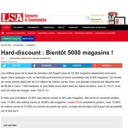 Hard-discount : Bientôt 5000 magasins !