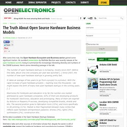 The Truth About Open Source Hardware Business Models