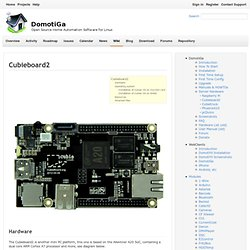 Hardware Cubieboard2 - DomotiGa