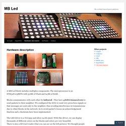 Hardware description