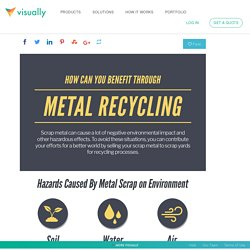 Harmful Effects of Accumulated Scrap Metal